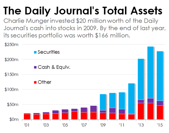 daily-journals-assets